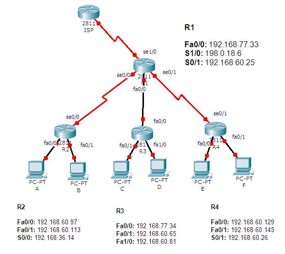 New CCNA v6 0 EIGRP Lab Question and Answers with