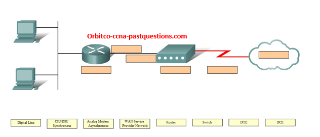 New Ccna Troubleshooting Questions New Ccna Past Questions And Answers